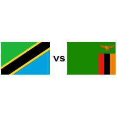 Country comparison Tanzania vs Zambia 2020 ...